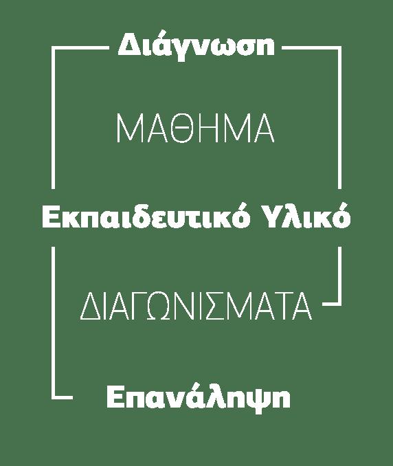 gnoseis-sistima Elix